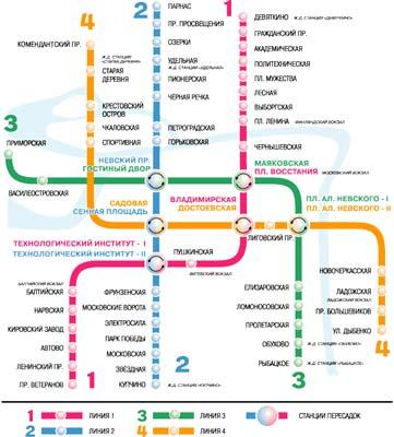Такие разные метро.