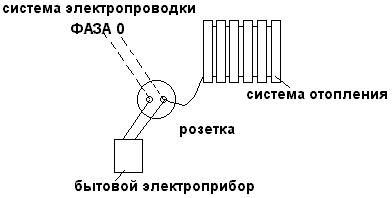 (392x198, 11Kb)