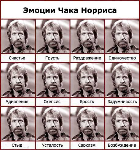 http://img1.liveinternet.ru/images/attach/b/2/1/225/1225487_chuk.jpg