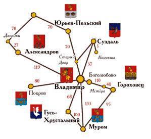 Владимирская область (299x275, 14Kb)