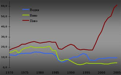 Сколько стоит кодирование от алкоголя в урене нижегородской области