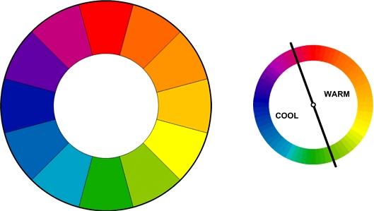 Цветовое колесо устроено таким