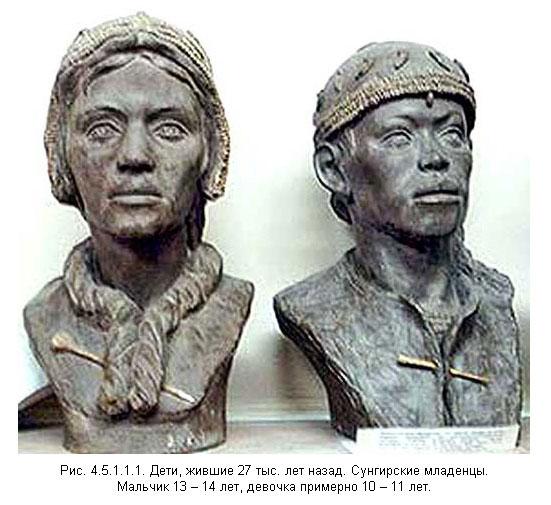 Дети, жившие 27 тыс. лет назад. Сунгирские младенцы. Мальчик 13 - 14