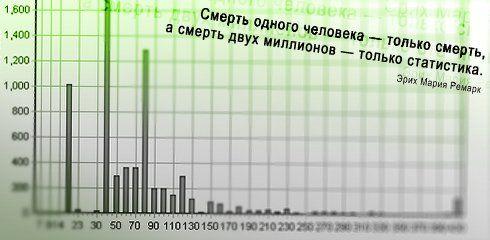 023_Citatesl (490x240, 28Kb)