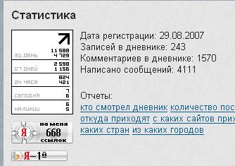 Lilumi самый первый в рейтинге блогов по версии Яндекса
