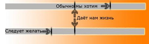 (500x150, 31Kb)