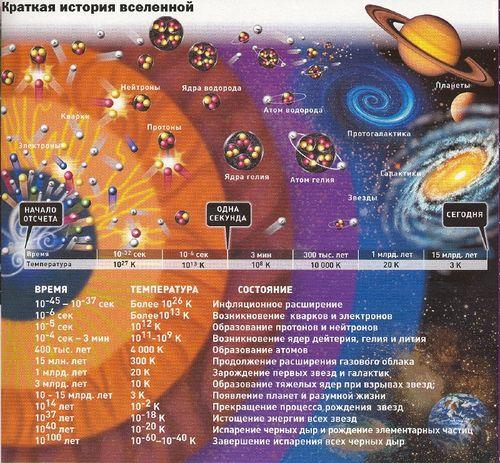 11 ноября в православном календаре