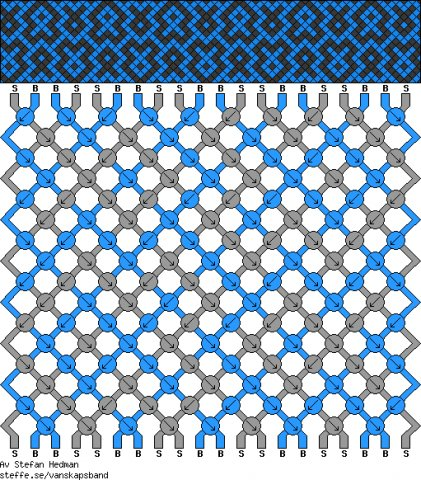 Коллекция фенечек со смайликами, 21 схема плетения.  Разнообразные смайлы на любой вкус и.