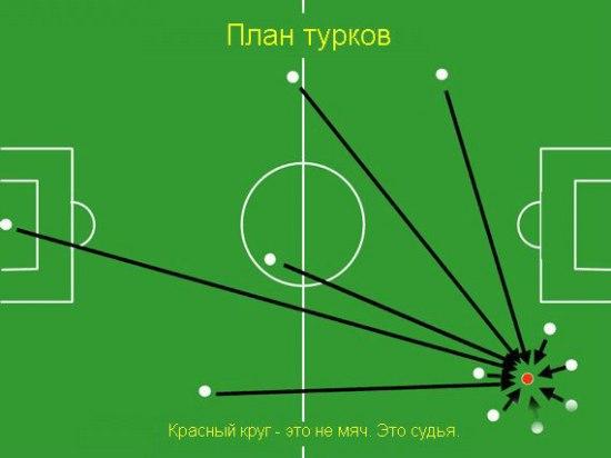 футбольные трансферы женский футбол