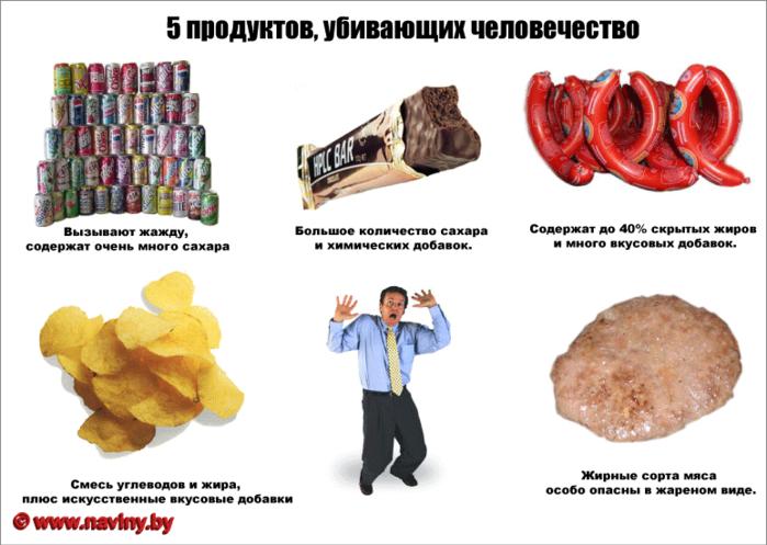 покупать какие продукты уничтожают жир карта