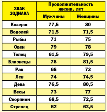 lizat-nozhki-hozyayke