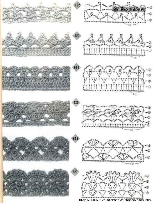 вязание крючком старинная ажурная обвязка края.  Картинка 19 из.
