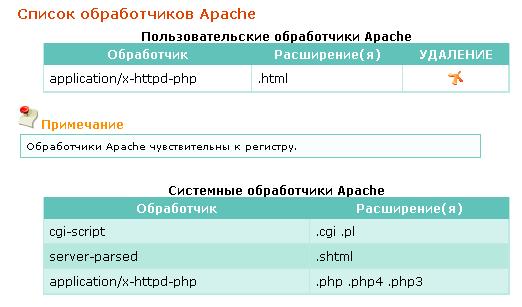 Как сделать https на apache