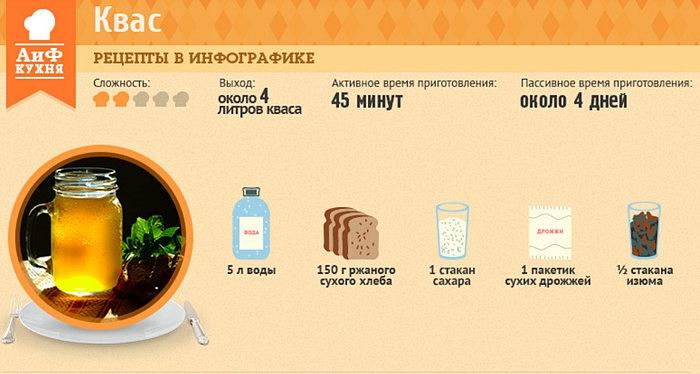 Рулет из свинины и курицы рецепт с фото