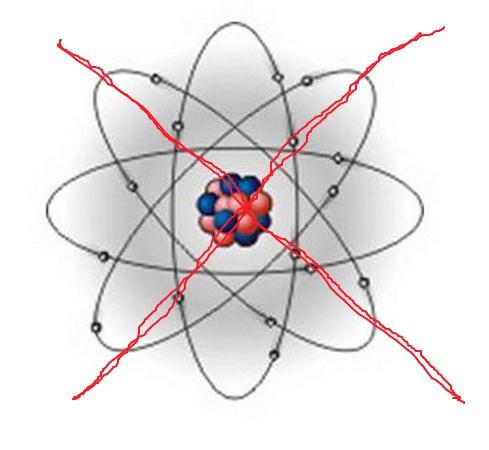 скачать картинка для телефон атом