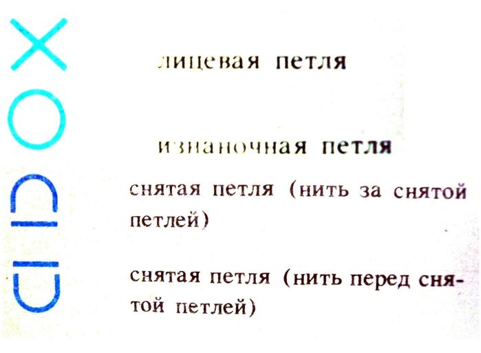 uslovnyie-oboznacheniya (700x513, 113Kb)