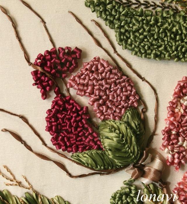 Что нужно для ковровой вышивки