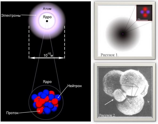 строение атома гелия (рис.