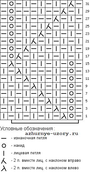 5177462_azhurfantazijnyjcxema11x16_1_ (288x568, 10Kb)