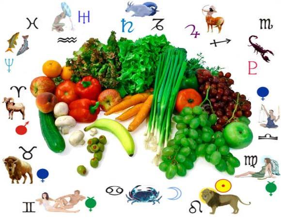 особенности питания по знаком зодиака