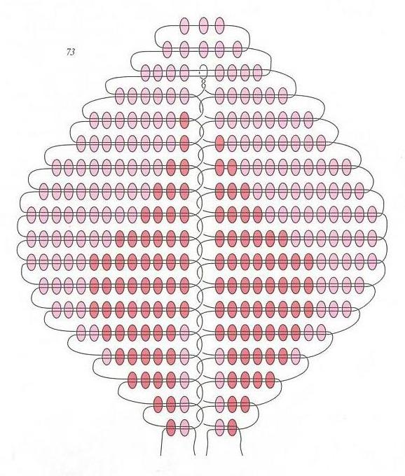 параллельного плетения из