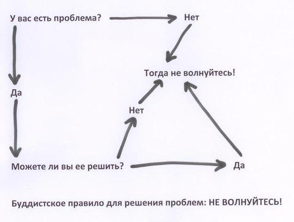 проблема (604x455, 26Kb)
