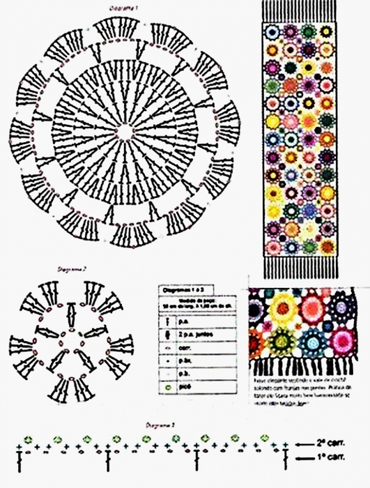 Схемы рисунков из остатков пряжи для вязания спицами