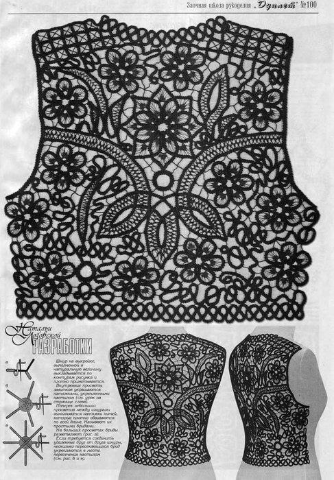 Схема румынского кружева