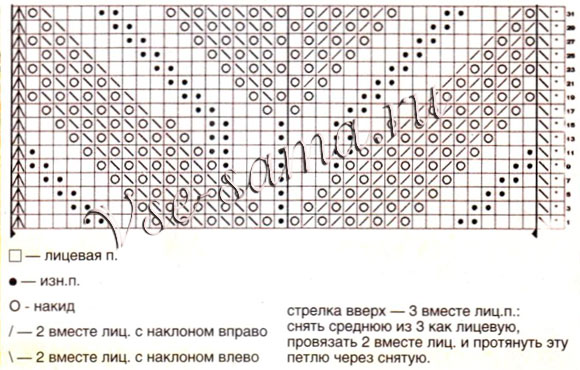 Uzor---Varian-missoni-spitcami-6-ch (580x370, 73Kb)