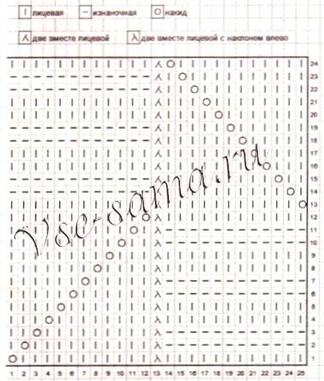 Uzor---Varian-missoni-spitcami-5-ch (466x547, 62Kb)