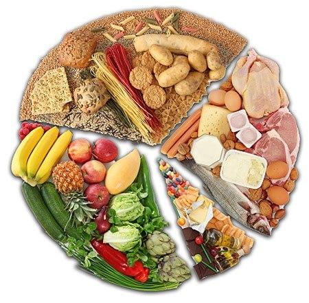 """Как сбросить вес при помощи диеты """"Раздельное питание""""/2565092_GRPr (450x441, 65Kb)"""