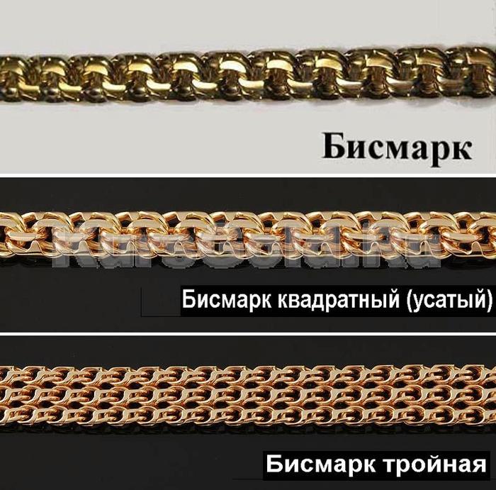 Цепочки виды плетения бисмарк