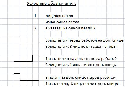 4966988_shema1_1_ (423x295, 29Kb)