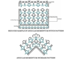 Журнал»Convertible Crochet: Customizable Designs for Stylish Garments «