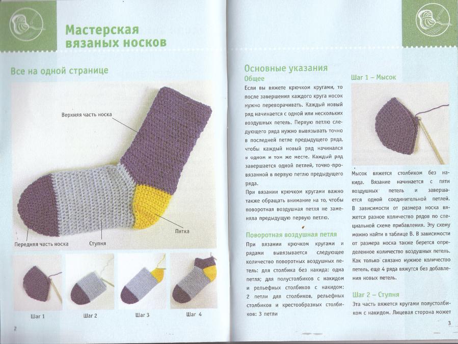 Разные способы вязания носков крючком