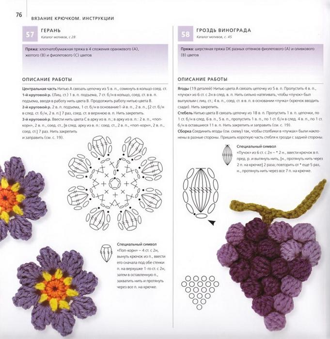 Схемы для вязания крючком виноград 166