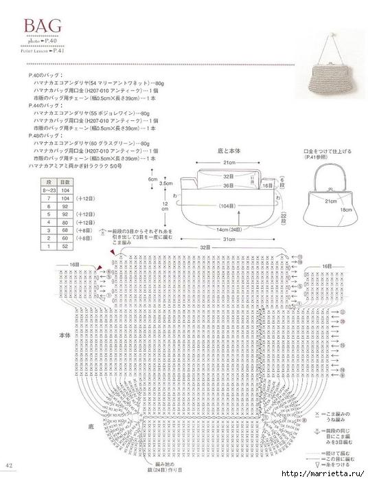 Сумки из пластиковых пакетов и украшения для сумок крючком (43) (536x700, 213Kb)