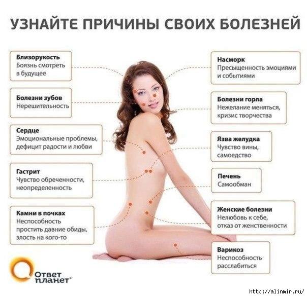 1375124534_prichinuy_bolezni_telo_tochki (604x586, 140Kb)