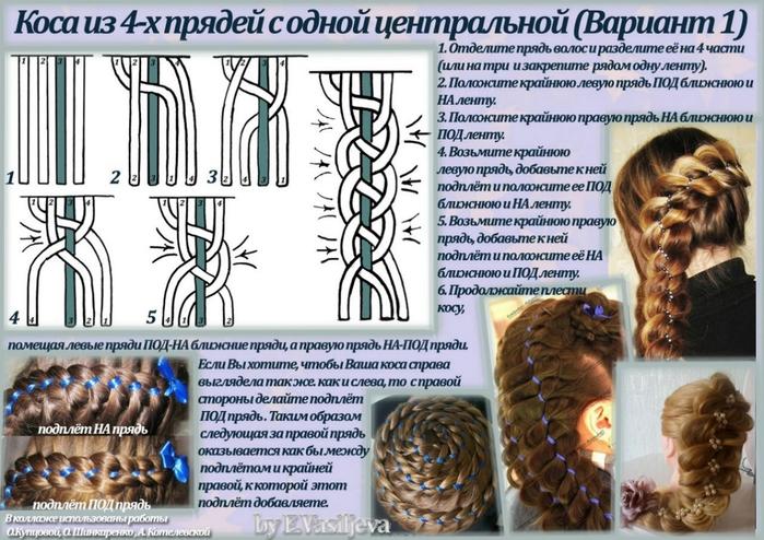 """Схемы плетения косы из волос """" примеры заявлений"""
