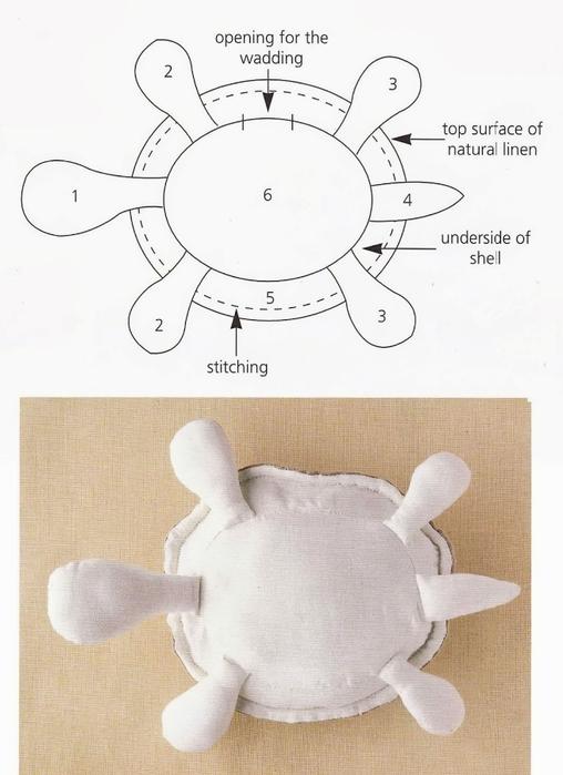 Tartaruga não quer costurar padrão (6) (508x700, 180Kb)
