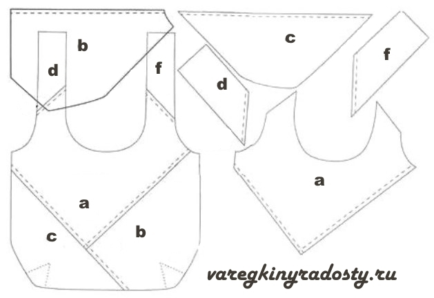 Выкройки сумки из джинсовой ткани своими руками выкройки