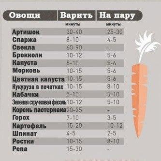 1375291956_shpargalka_hozyaykam (333x333, 25Kb)