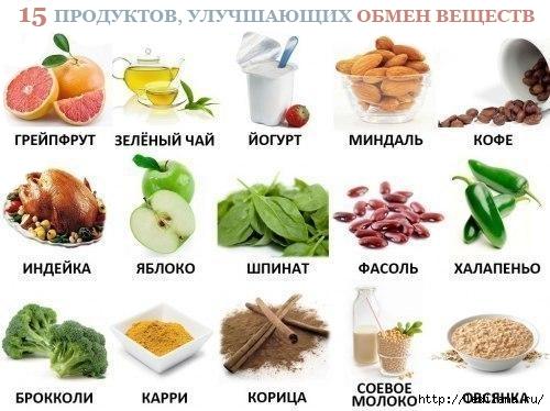 3925311_prodykti_ylychshaushie_obmen_veshestv (500x374, 121Kb)