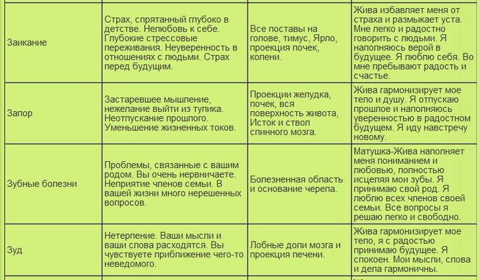 таблица болезней16 (700x408, 247Kb)