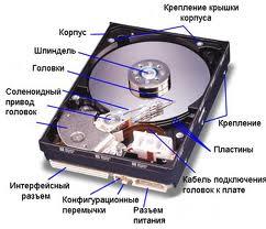 images (242x208, 11Kb)