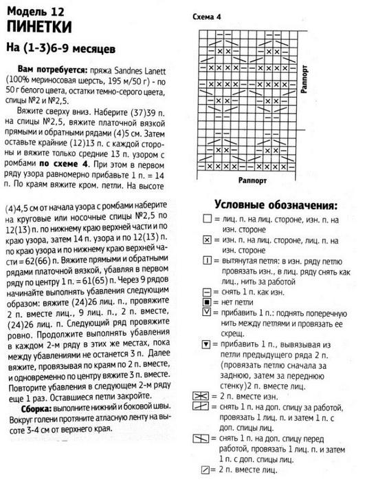 opisanie-pinetki (531x700, 241Kb)