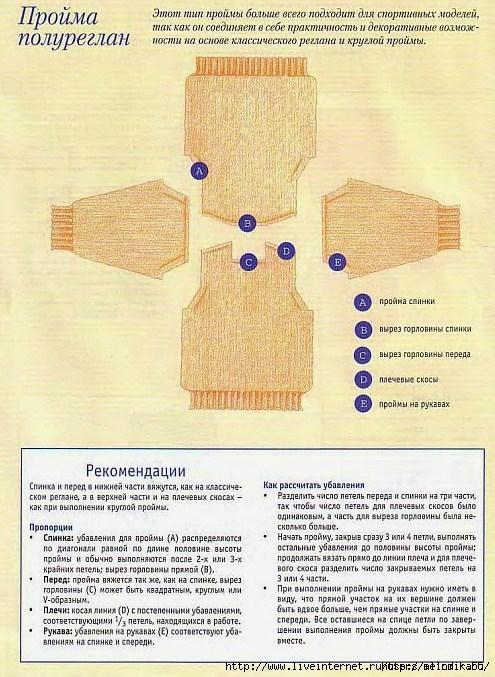 Вязание рукав полуреглан