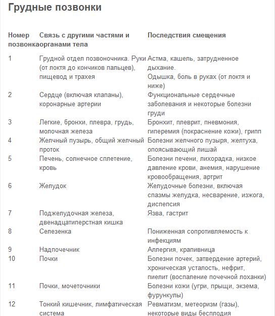 5239983_pozvonki_vivihi (544x625, 32Kb)