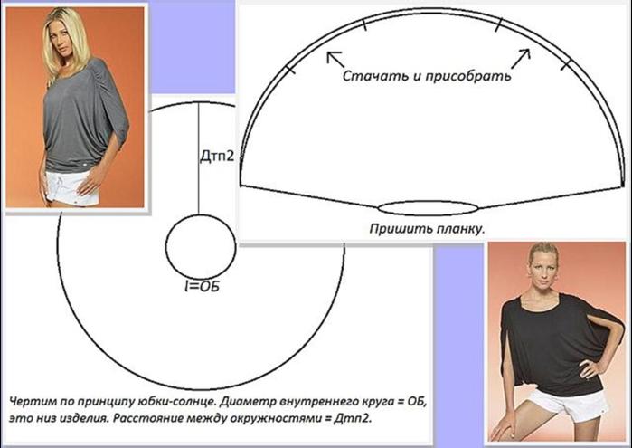 Простые блузки с выкройками 4