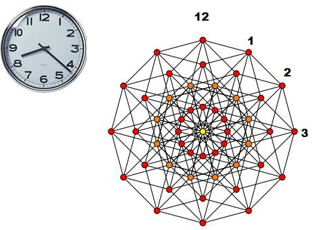 hexaclock (458x334, 76Kb)